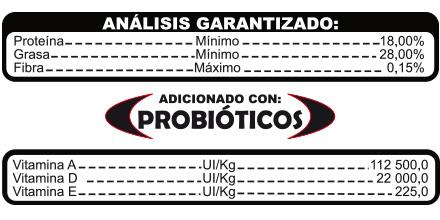 tabla-supercria-cabritos-analisis